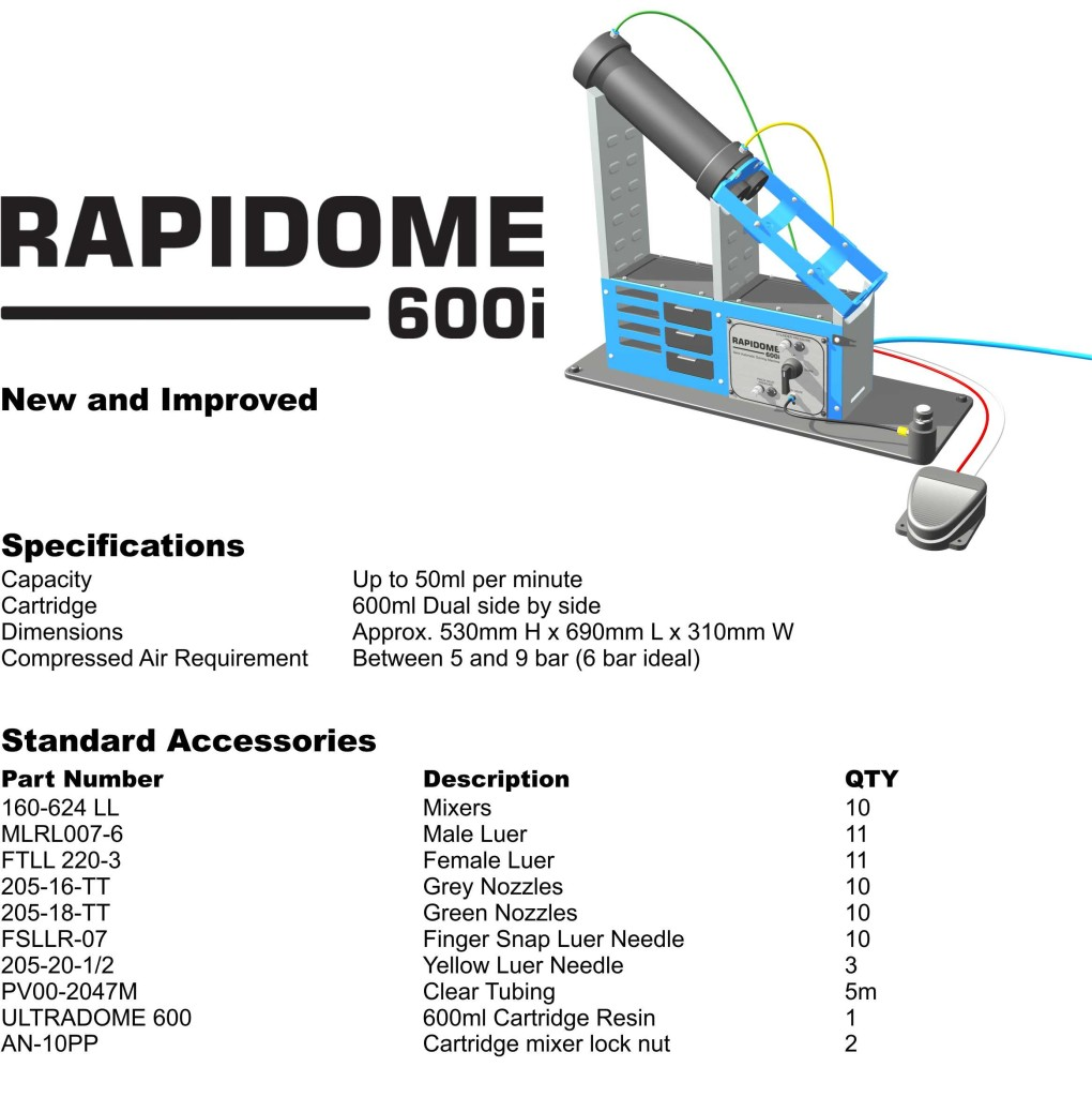 rapidome